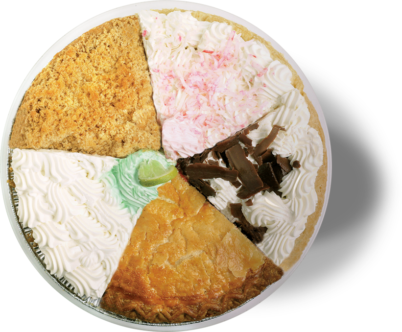 pie with many slices of different types
