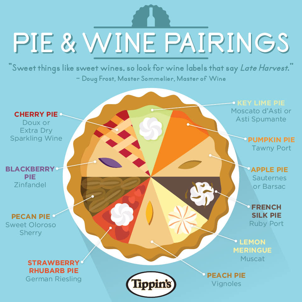 Tippin's Pie and Wine Pairings